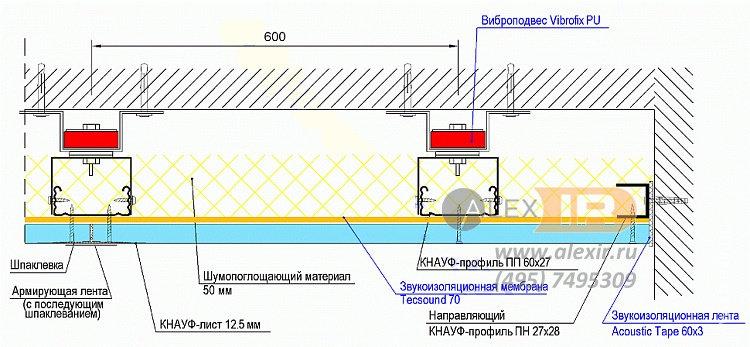 звукоизоляция потолка с тексаундом