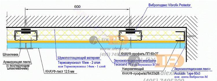 звукоизоляция потолка эконом