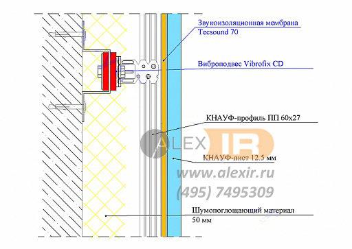 звукоизоляция стены с крепежами виброфикс сд