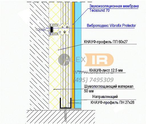 звукоизоляция стены с крепежами виброфикс протектор