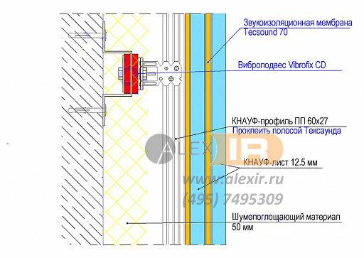 звукоизоляция стены с тексаундом и двумя листами гкл