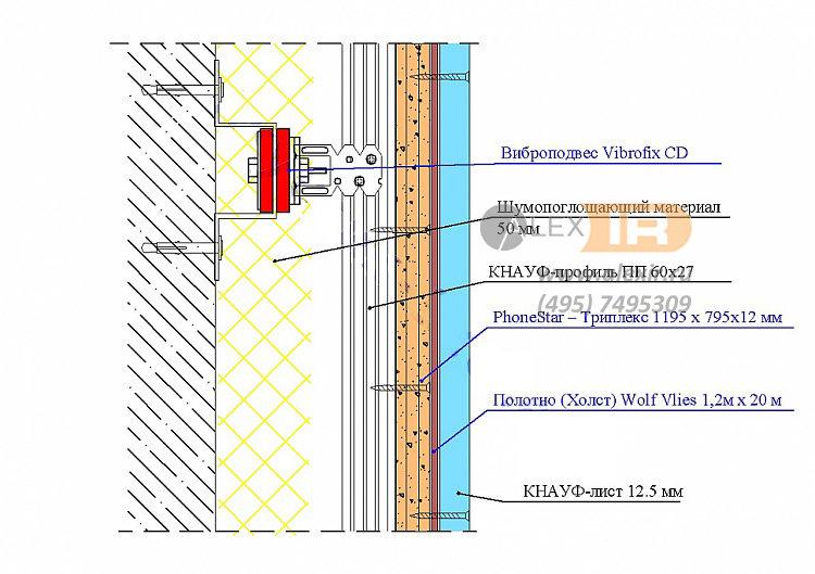 звукоизоляция стены панелями phonestar